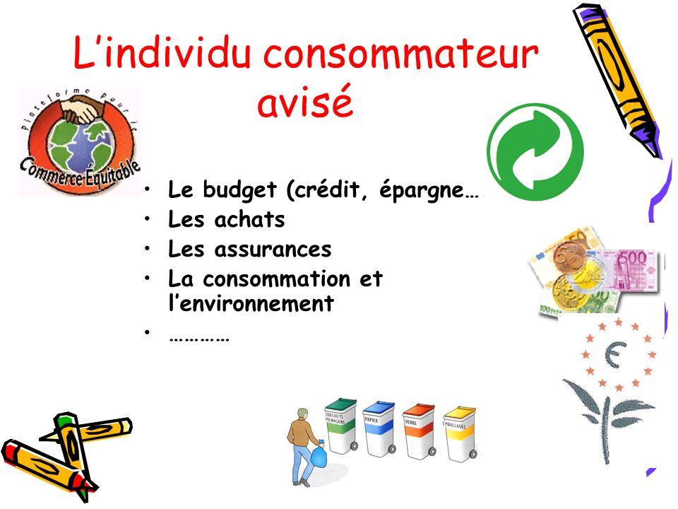 Lindividu consommateur avisé Le budget (crédit, épargne….) Les achats Les assurances La consommation et lenvironnement …………
