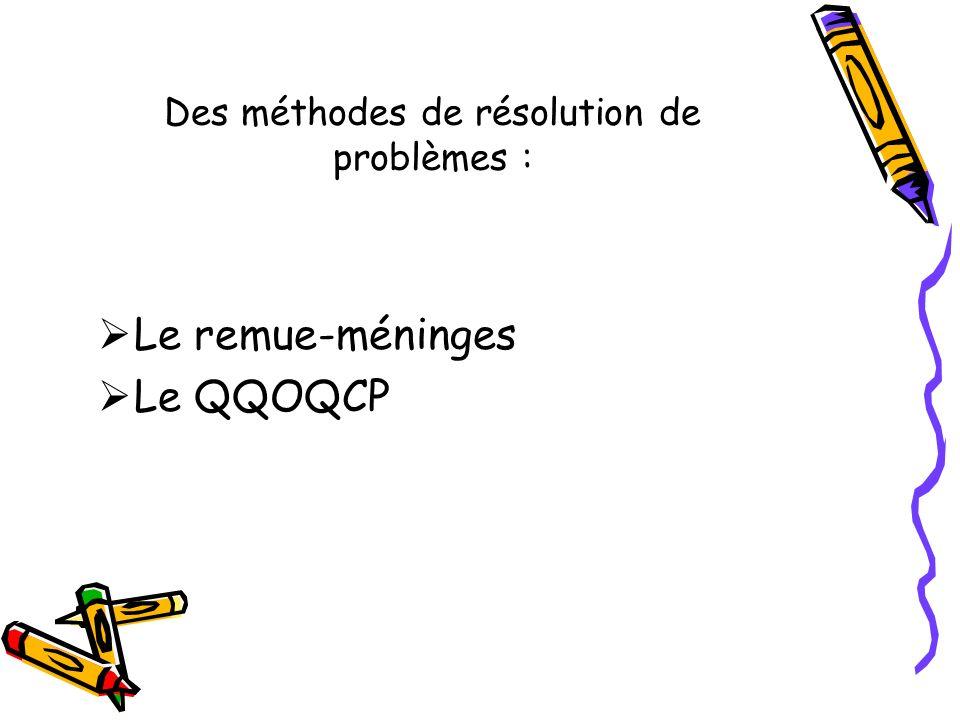 Des méthodes de résolution de problèmes : Le remue-méninges Le QQOQCP