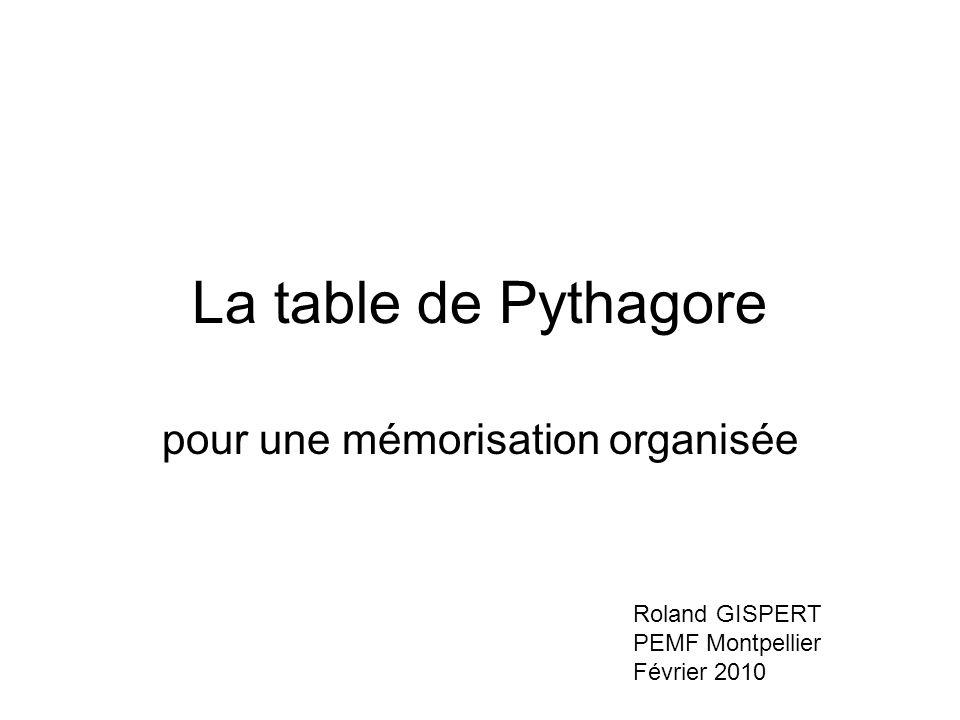 La table de Pythagore pour une mémorisation organisée Roland GISPERT PEMF Montpellier Février 2010