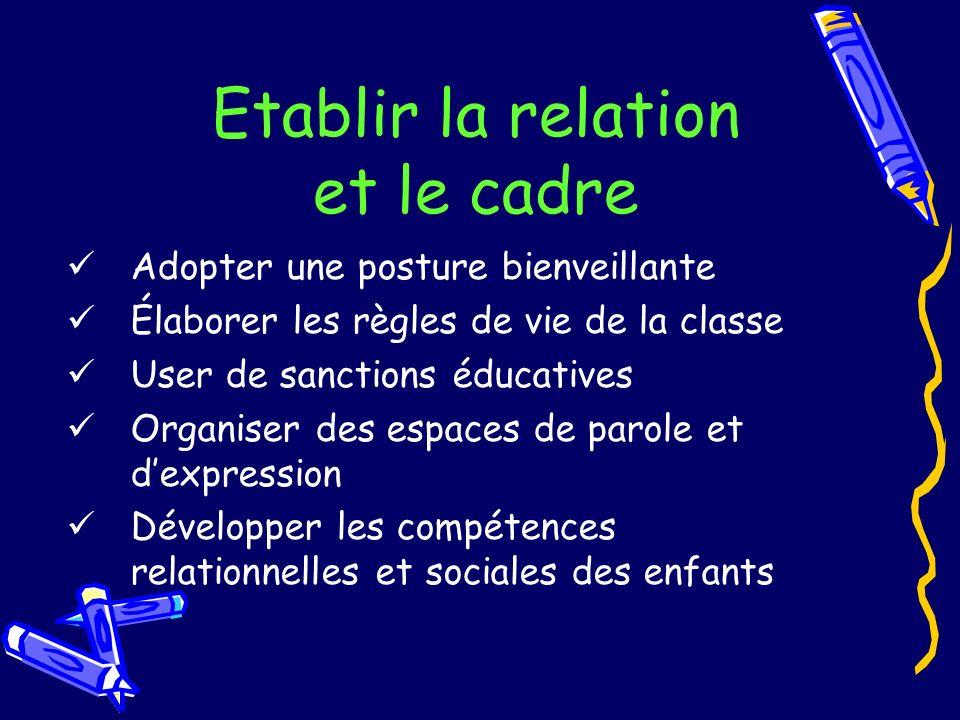 Etablir la relation et le cadre Adopter une posture bienveillante Élaborer les règles de vie de la classe User de sanctions éducatives Organiser des e