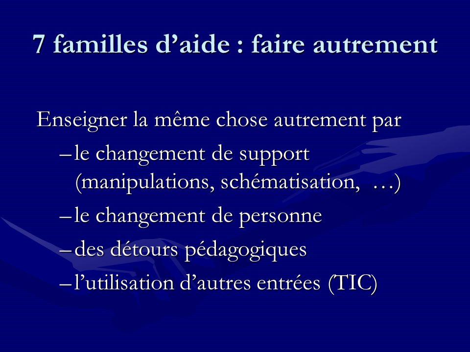 7 familles daide : faire autrement Enseigner la même chose autrement par –le changement de support (manipulations, schématisation, …) –le changement de personne –des détours pédagogiques –lutilisation dautres entrées (TIC)