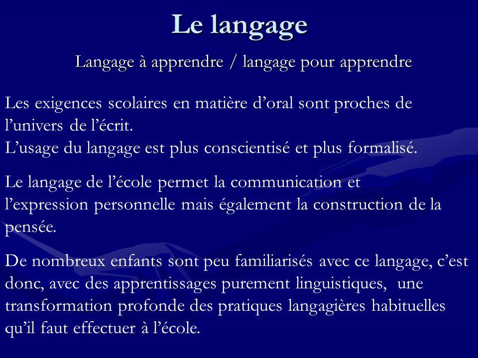 Le langage Langage à apprendre / langage pour apprendre Les exigences scolaires en matière doral sont proches de lunivers de lécrit.