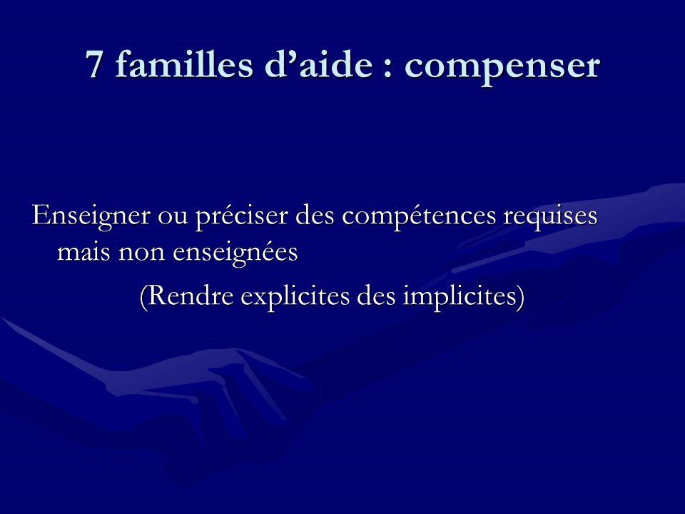 7 familles daide : compenser Enseigner ou préciser des compétences requises mais non enseignées (Rendre explicites des implicites)