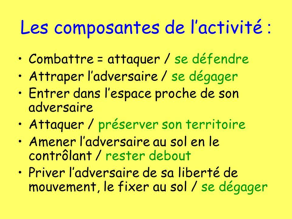 Les composantes de lactivité : Combattre = attaquer / se défendre Attraper ladversaire / se dégager Entrer dans lespace proche de son adversaire Attaq