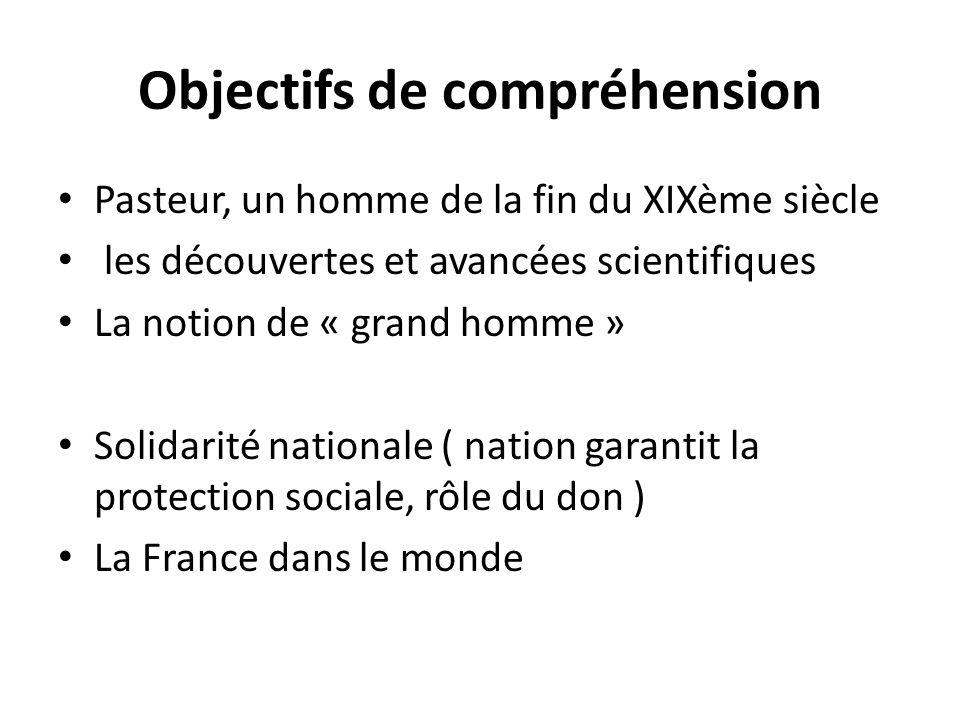 Objectifs de compréhension Pasteur, un homme de la fin du XIXème siècle les découvertes et avancées scientifiques La notion de « grand homme » Solidarité nationale ( nation garantit la protection sociale, rôle du don ) La France dans le monde