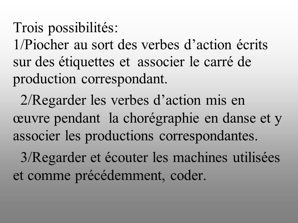 Trois possibilités: 1/Piocher au sort des verbes daction écrits sur des étiquettes et associer le carré de production correspondant. 2/Regarder les ve
