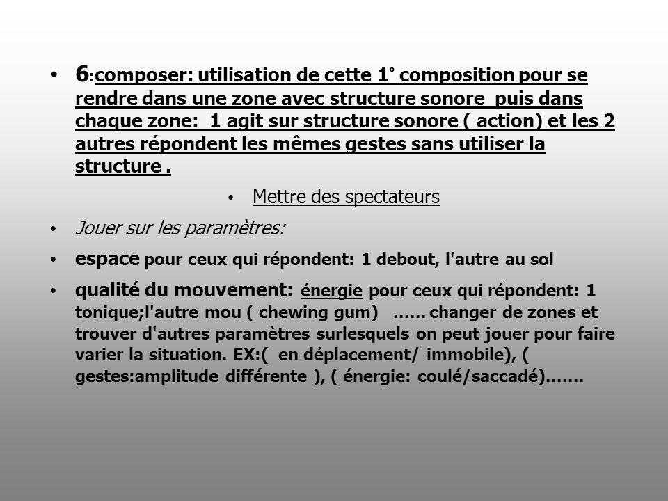 6 : composer: utilisation de cette 1° composition pour se rendre dans une zone avec structure sonore puis dans chaque zone: 1 agit sur structure sonor