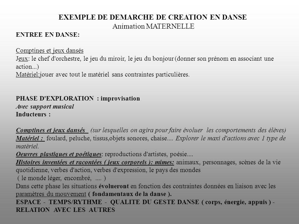 EXEMPLE DE DEMARCHE DE CREATION EN DANSE Animation MATERNELLE ENTREE EN DANSE: Comptines et jeux dansés Jeux: le chef d'orchestre, le jeu du miroir, l