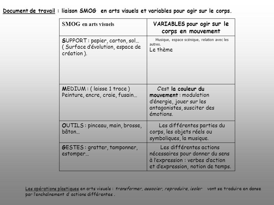 Document de travail : liaison SMOG en arts visuels et variables pour agir sur le corps. SMOG en arts visuels VARIABLES pour agir sur le corps en mouve