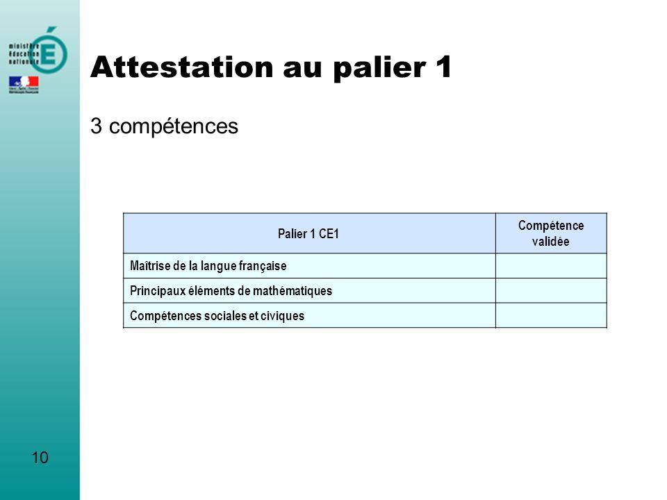 Attestation au palier 1 3 compétences Palier 1 CE1 Compétence validée Maîtrise de la langue française Principaux éléments de mathématiques Compétences