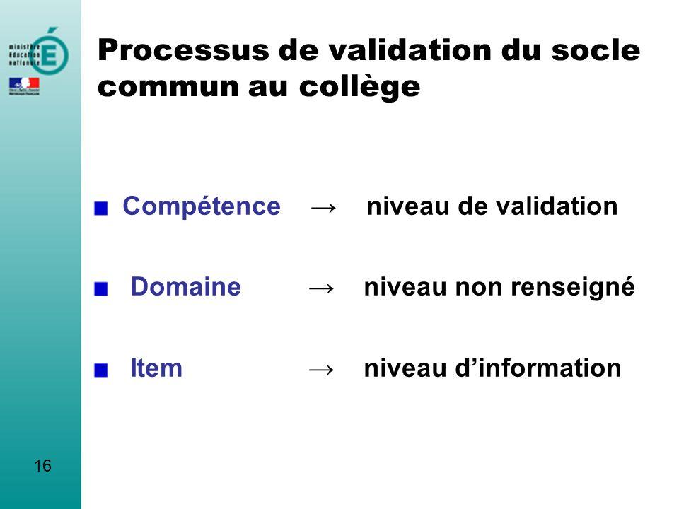 Compétence niveau de validation Domaine niveau non renseigné Item niveau dinformation 16 Processus de validation du socle commun au collège