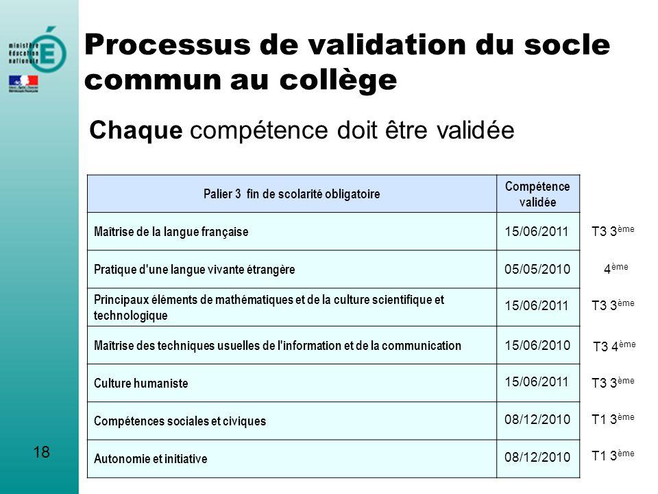 Chaque compétence doit être validée 18 Palier 3 fin de scolarité obligatoire Compétence validée Maîtrise de la langue française Pratique d'une langue