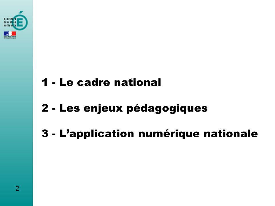 1 - Le cadre national 2 - Les enjeux pédagogiques 3 - Lapplication numérique nationale 2