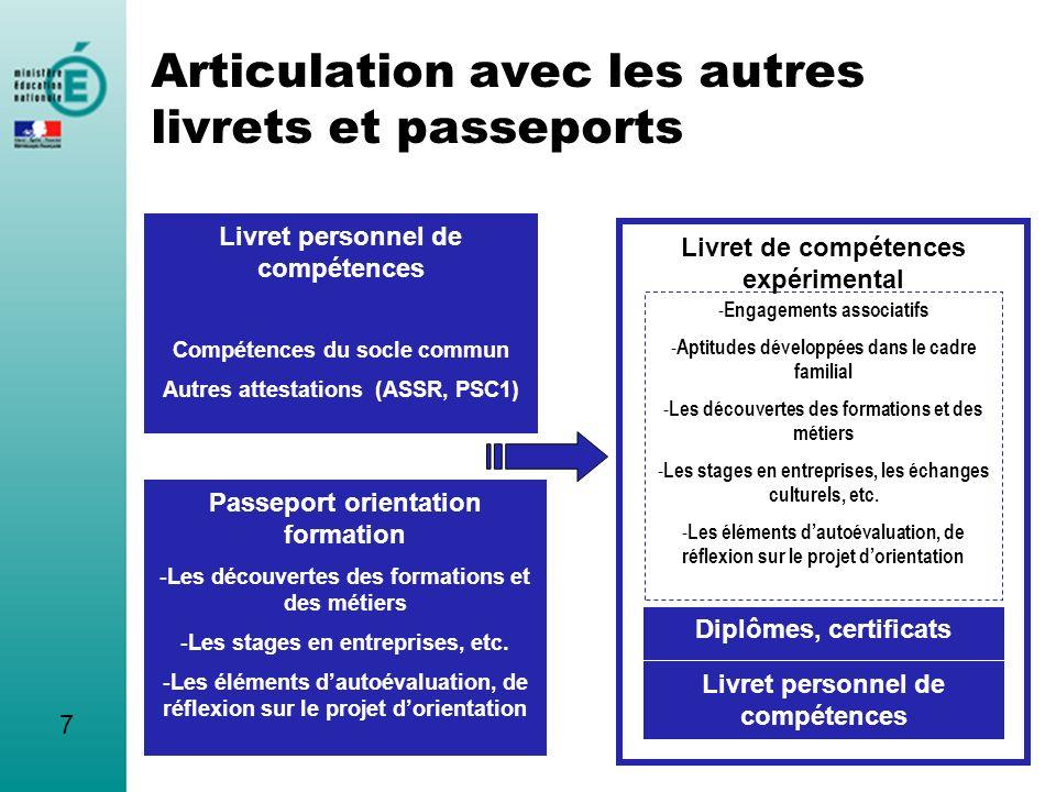 Articulation avec les autres livrets et passeports 7 Passeport orientation formation -Les découvertes des formations et des métiers -Les stages en ent