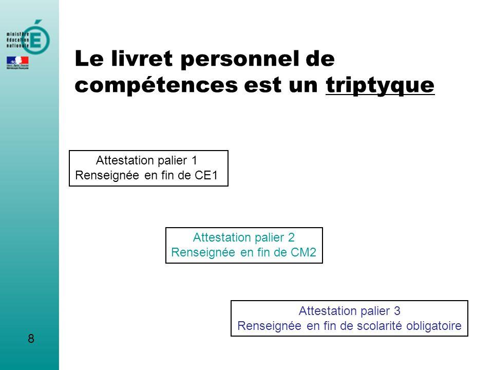 29 Application nationale « Livret Personnel de Compétences »