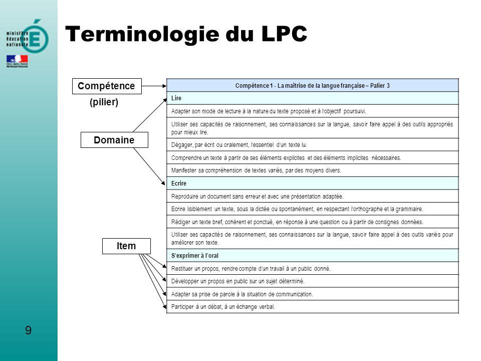 Terminologie du LPC 9 Domaine Item Compétence 1 - La maîtrise de la langue française – Palier 3 Lire Adapter son mode de lecture à la nature du texte