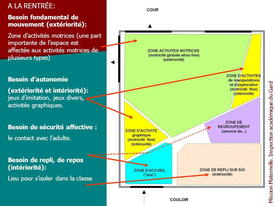 A LA RENTRÉE: Besoin fondamental de mouvement (extériorité): Zone dactivités motrices (une part importante de lespace est affectée aux activités motri