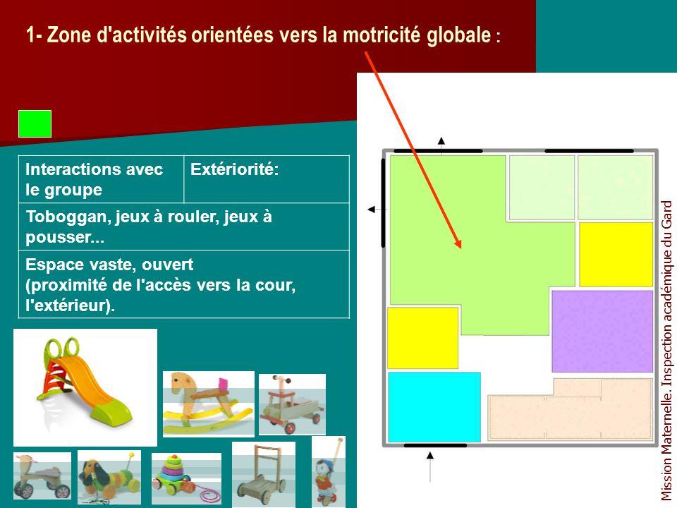 1- Zone d'activités orientées vers la motricité globale : Interactions avec le groupe Extériorité: Toboggan, jeux à rouler, jeux à pousser... Espace v
