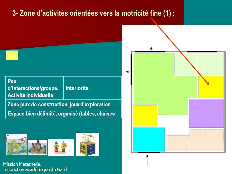 3- Zone dactivités orientées vers la motricité fine (1) : Peu dinteractions/groupe. Activité individuelle Intériorité. Zone jeux de construction, jeux