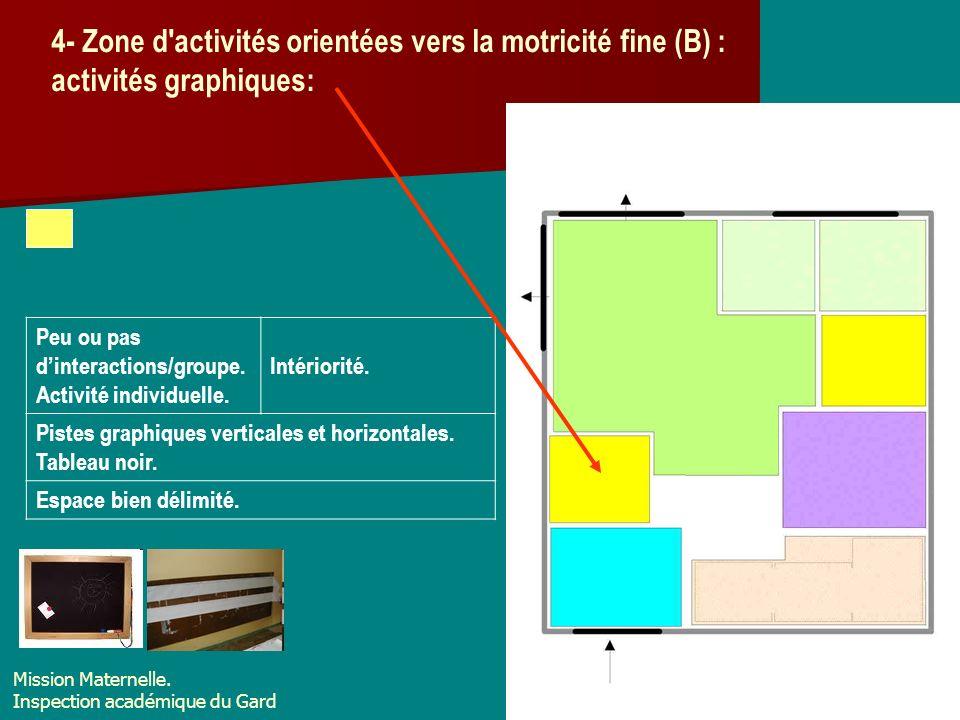 4- Zone d'activités orientées vers la motricité fine (B) : activités graphiques: Peu ou pas dinteractions/groupe. Activité individuelle. Intériorité.