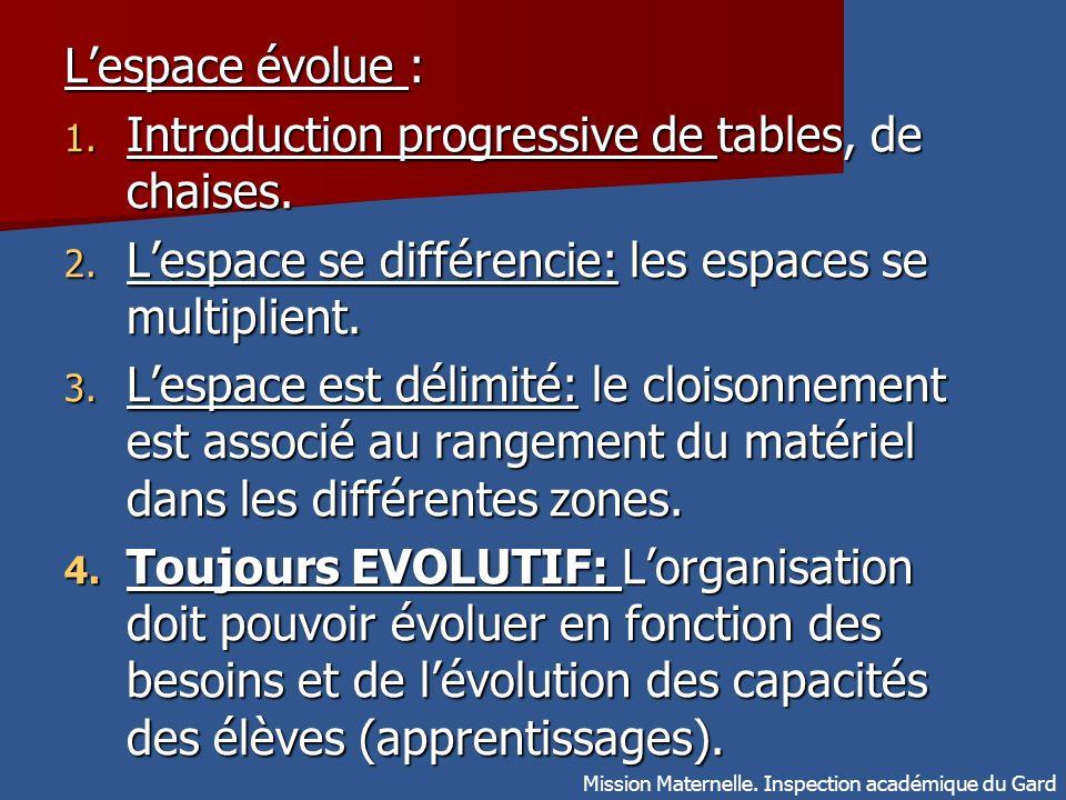 Lespace évolue : 1. Introduction progressive de tables, de chaises. 2. Lespace se différencie: les espaces se multiplient. 3. Lespace est délimité: le