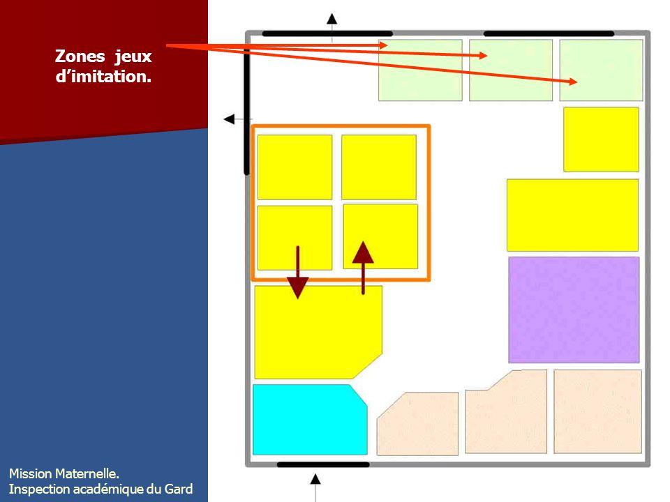 Zones jeux dimitation. Mission Maternelle. Inspection académique du Gard
