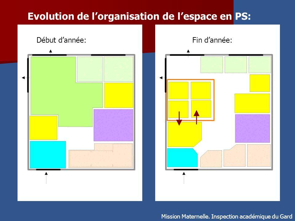 Evolution de lorganisation de lespace en PS: Début dannée:Fin dannée: Mission Maternelle. Inspection académique du Gard