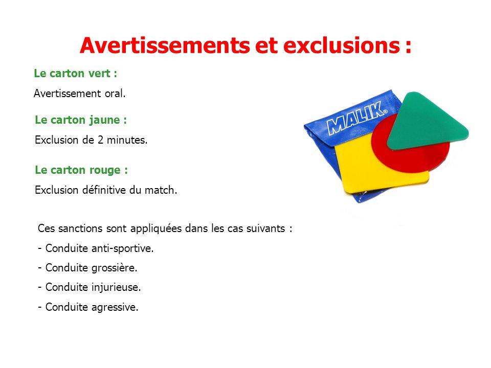 Avertissements et exclusions : Le carton vert : Avertissement oral.