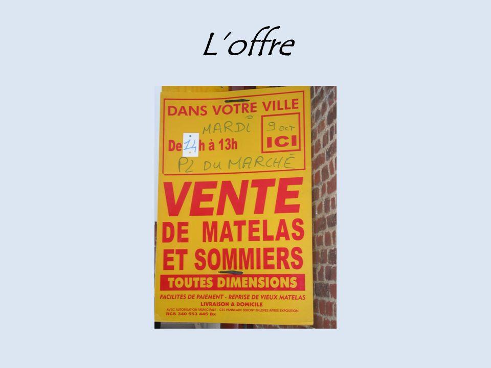 Loffre