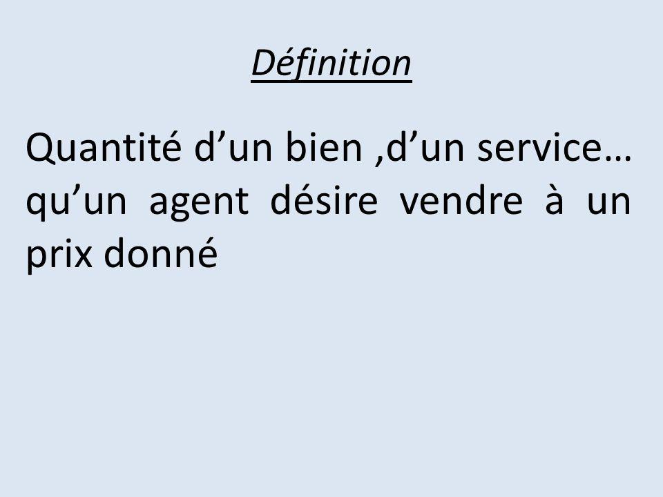 Définition Quantité dun bien,dun service… quun agent désire vendre à un prix donné
