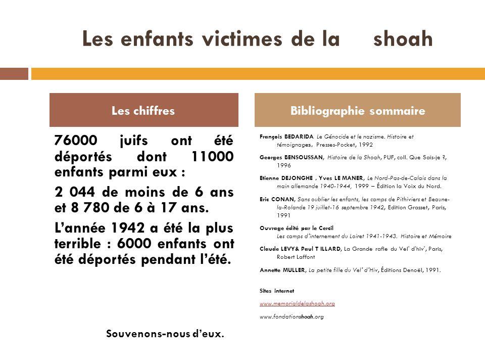 Les enfants victimes de la shoah 76000 juifs ont été déportés dont 11000 enfants parmi eux : 2 044 de moins de 6 ans et 8 780 de 6 à 17 ans. Lannée 19