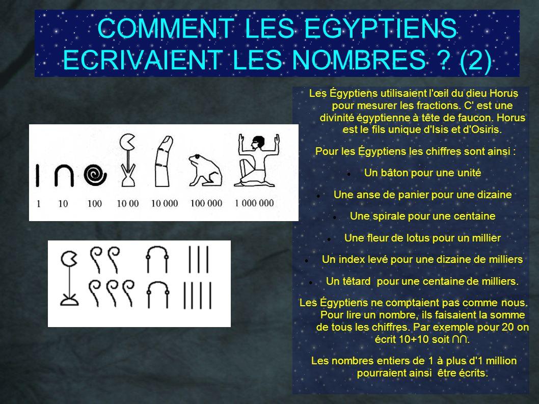 COMMENT LES EGYPTIENS ECRIVAIENT LES NOMBRES ? (2) Les Égyptiens utilisaient l'œil du dieu Horus pour mesurer les fractions. C' est une divinité égypt