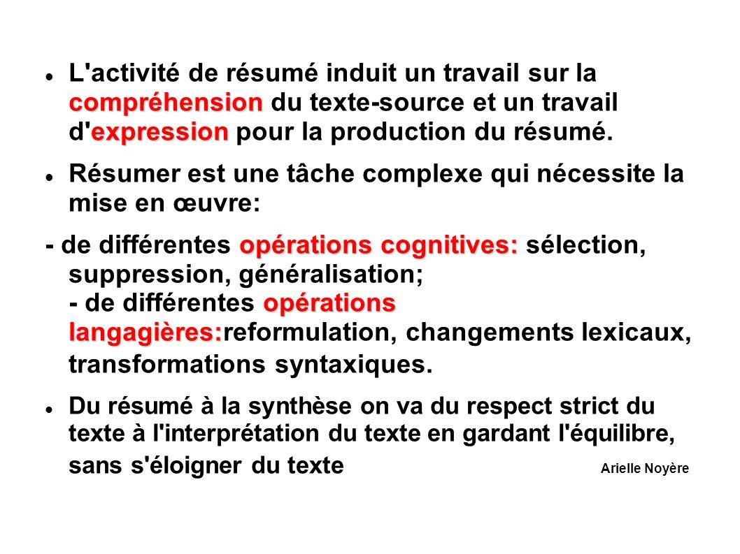 compréhension expression L'activité de résumé induit un travail sur la compréhension du texte-source et un travail d'expression pour la production du