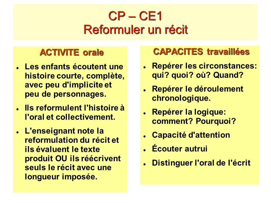 CP – CE1 Reformuler un récit ACTIVITE orale Les enfants écoutent une histoire courte, complète, avec peu d'implicite et peu de personnages. Ils reform