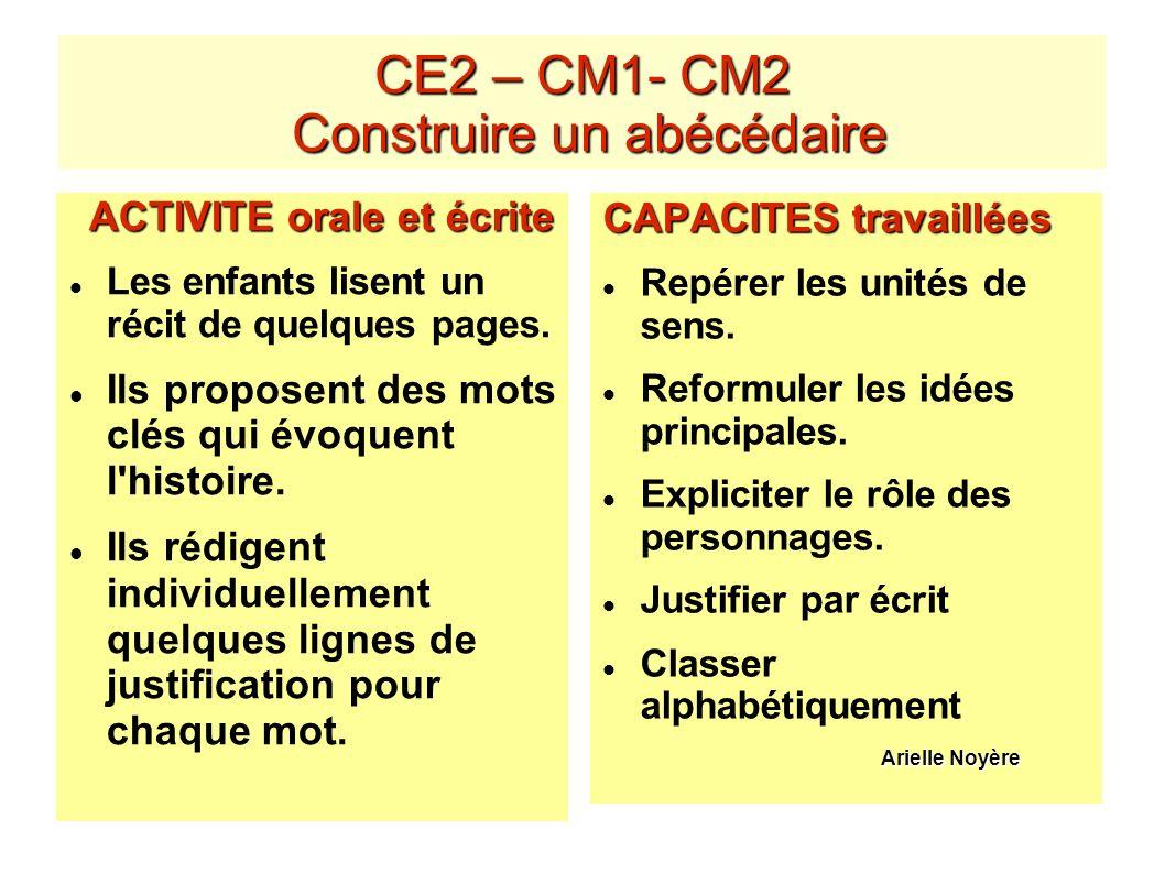 CE2 – CM1- CM2 Construire un abécédaire ACTIVITE orale et écrite Les enfants lisent un récit de quelques pages. Ils proposent des mots clés qui évoque