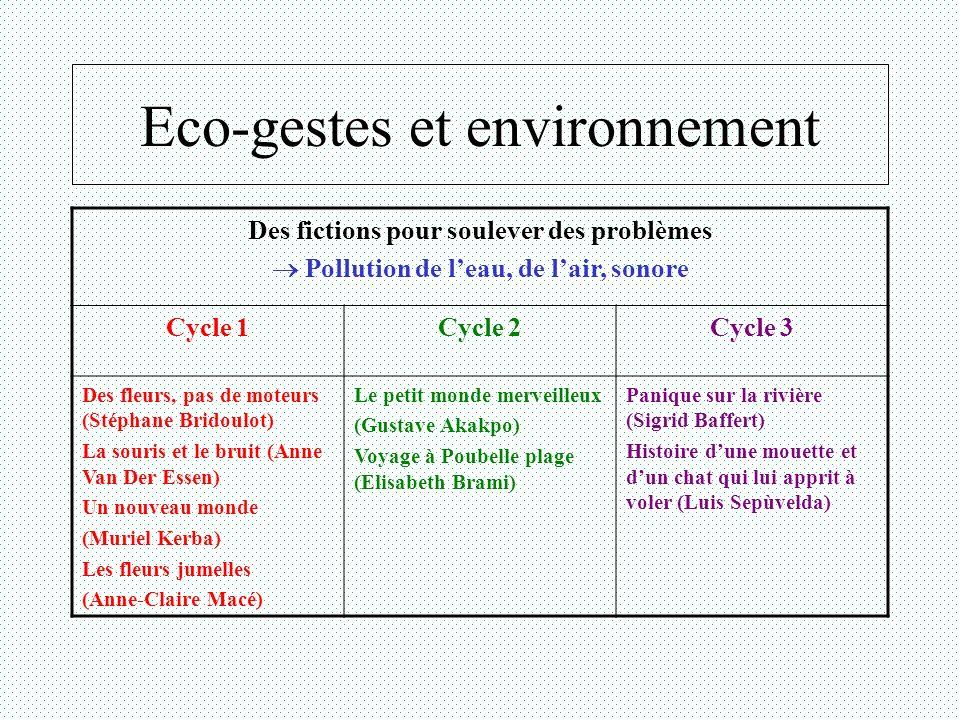 Eco-gestes et environnement Des fictions pour soulever des problèmes Pollution de leau, de lair, sonore Cycle 1Cycle 2Cycle 3 Des fleurs, pas de moteu
