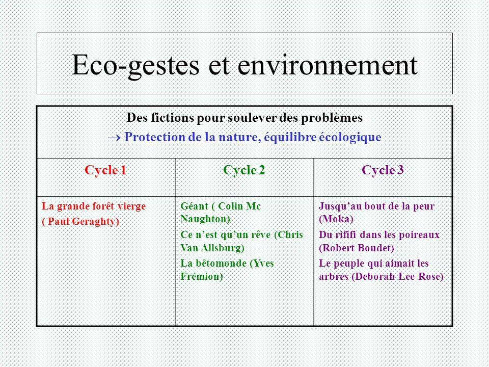 Eco-gestes et environnement Des fictions pour soulever des problèmes Protection de la nature, équilibre écologique Cycle 1Cycle 2Cycle 3 La grande for