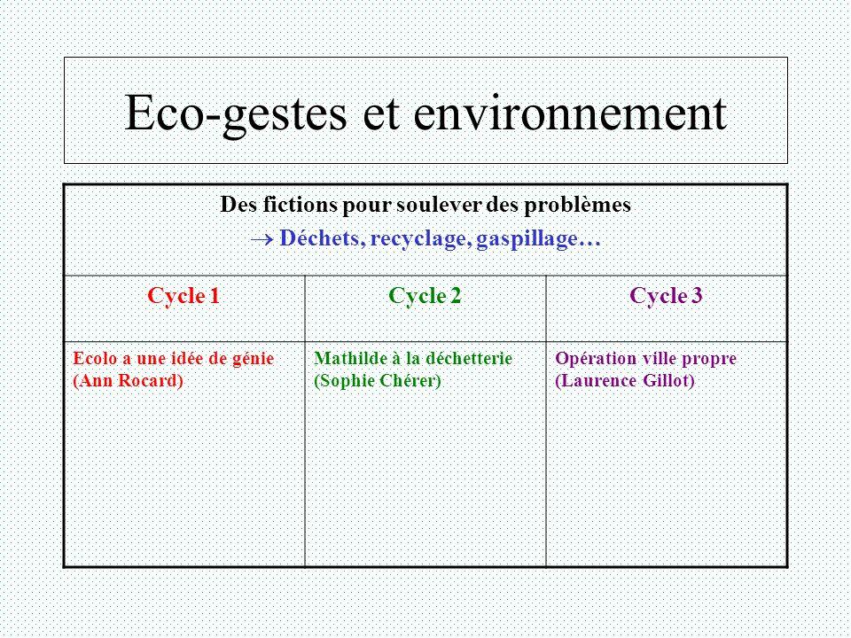 Eco-gestes et environnement Des fictions pour soulever des problèmes Déchets, recyclage, gaspillage… Cycle 1Cycle 2Cycle 3 Ecolo a une idée de génie (