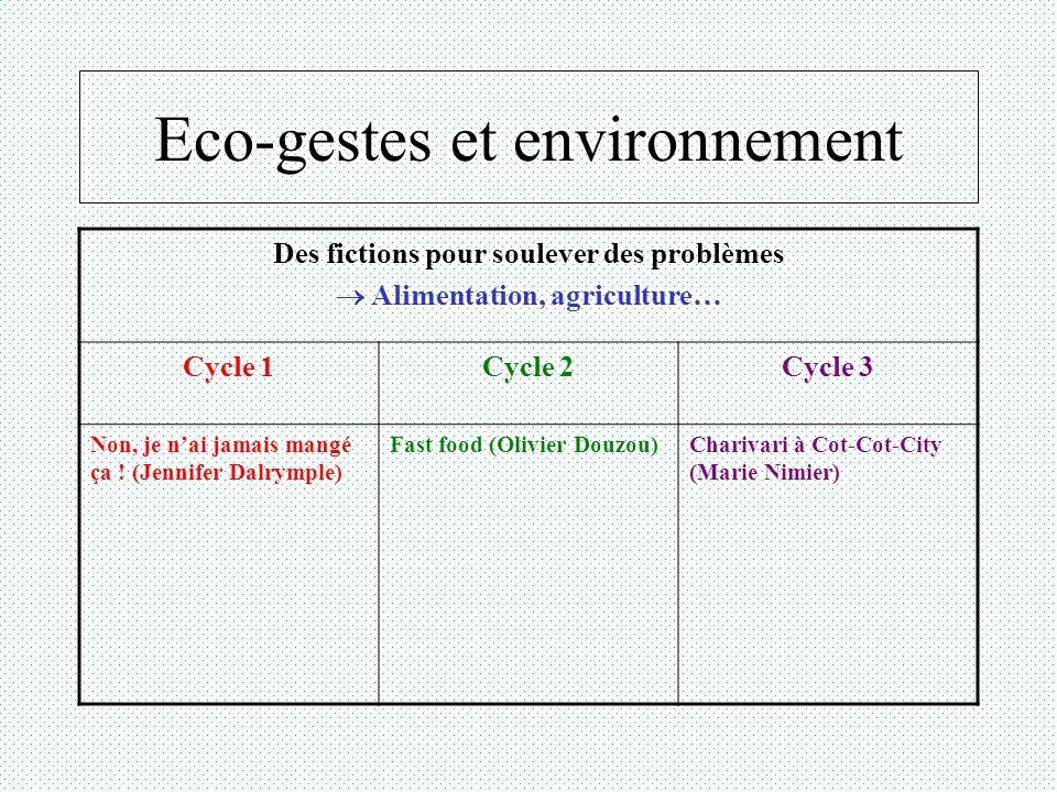 Eco-gestes et environnement Des fictions pour soulever des problèmes Alimentation, agriculture… Cycle 1Cycle 2Cycle 3 Non, je nai jamais mangé ça ! (J