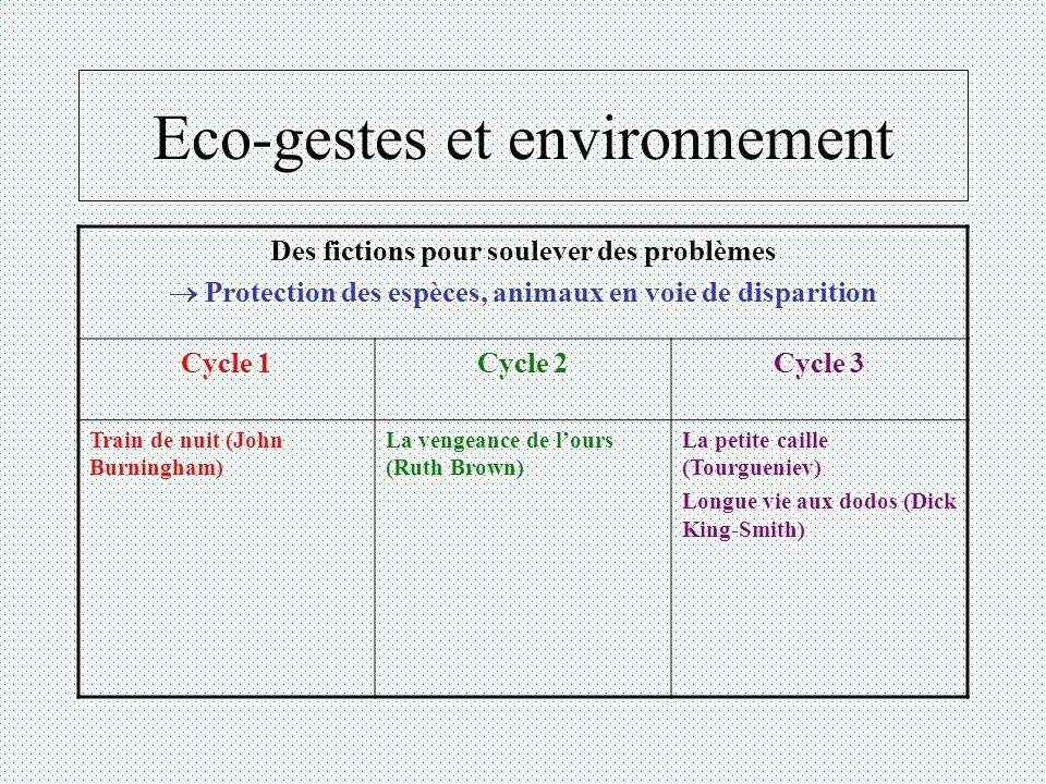 Eco-gestes et environnement Des fictions pour soulever des problèmes Protection des espèces, animaux en voie de disparition Cycle 1Cycle 2Cycle 3 Trai