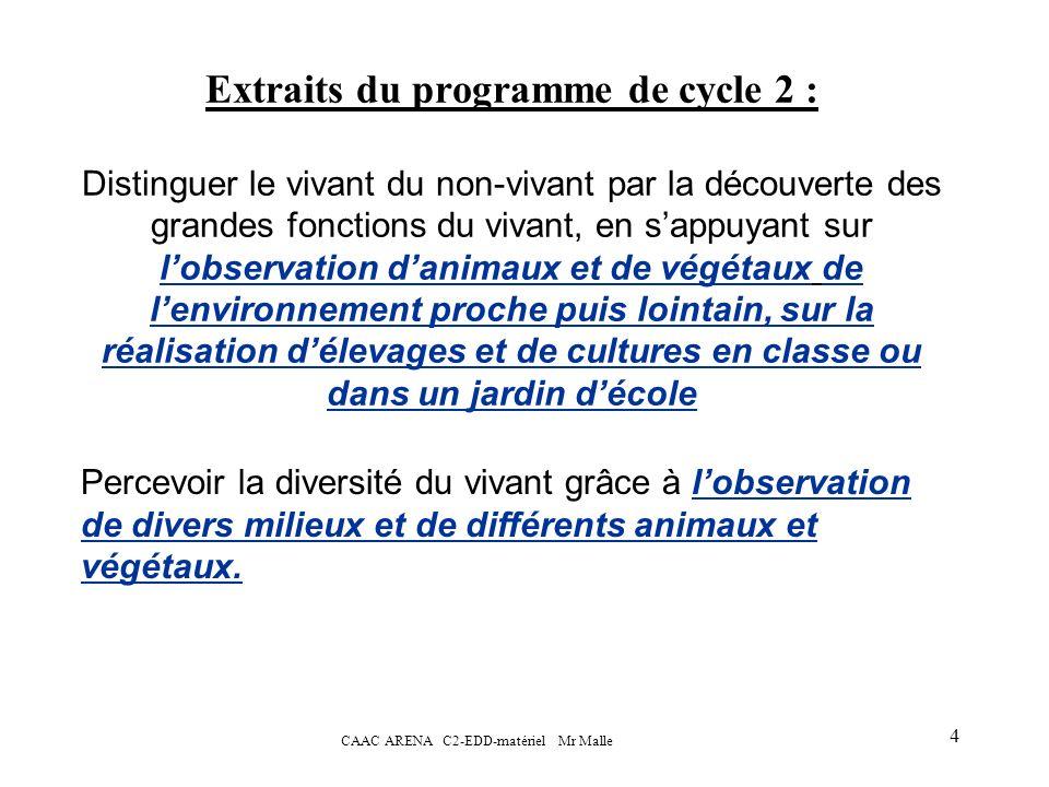 CAAC ARENA C2-EDD-matériel Mr Malle 5 QUAND UTILISER LE MATERIEL SCIENTIFIQUE AVEC LES ELEVES.