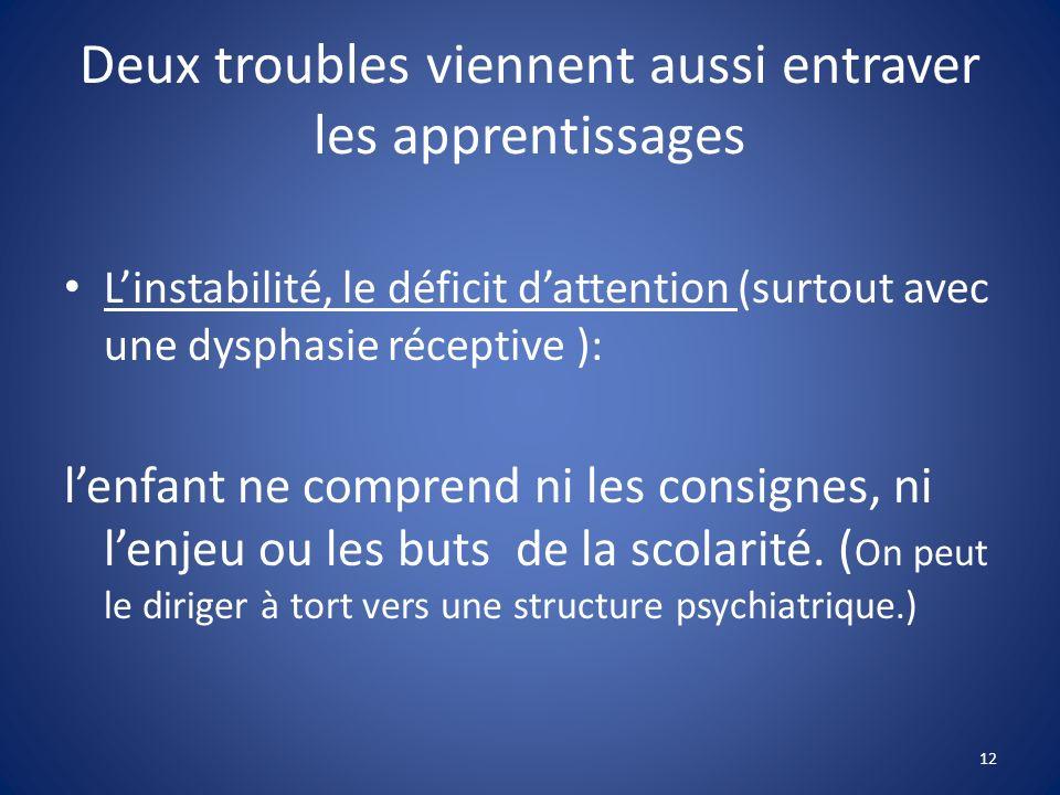 Deux troubles viennent aussi entraver les apprentissages Linstabilité, le déficit dattention (surtout avec une dysphasie réceptive ): lenfant ne compr
