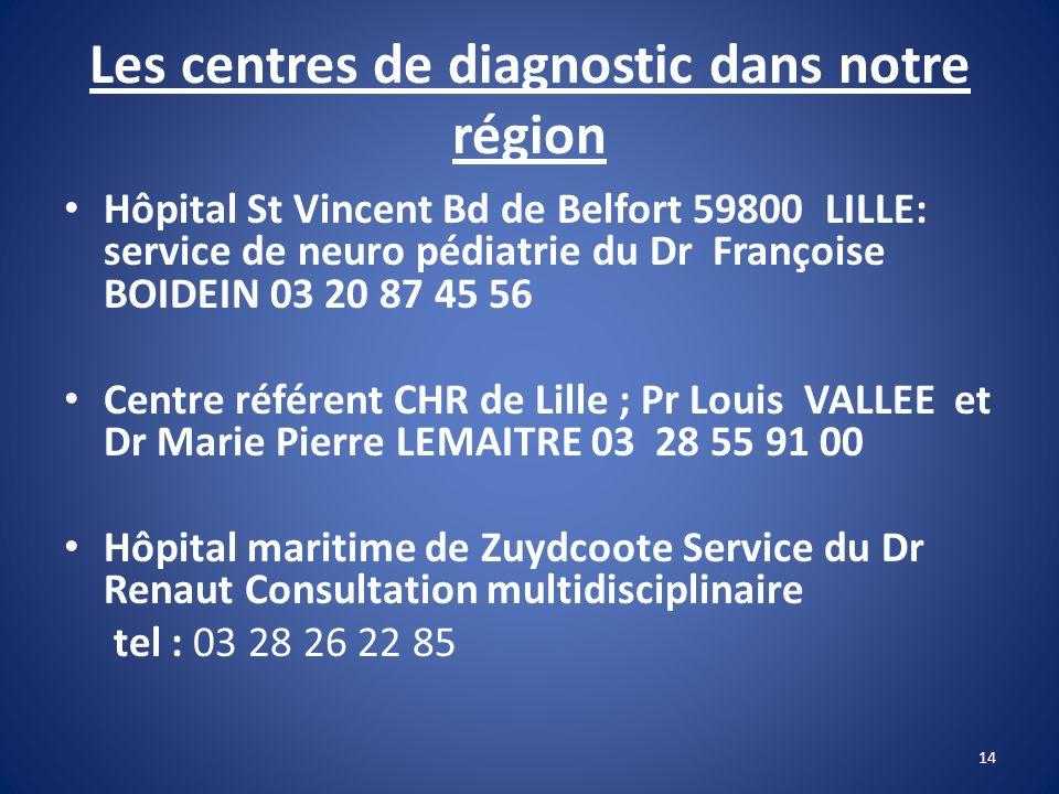 Les centres de diagnostic dans notre région Hôpital St Vincent Bd de Belfort 59800 LILLE: service de neuro pédiatrie du Dr Françoise BOIDEIN 03 20 87
