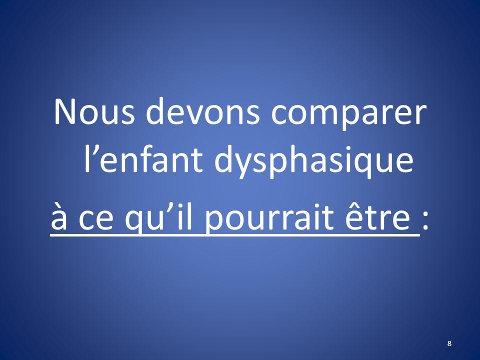 Suspicion de dysphasie .