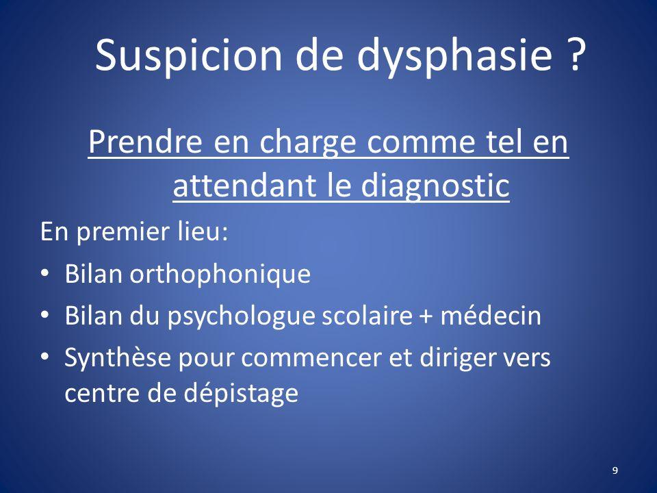 Suspicion de dysphasie ? Prendre en charge comme tel en attendant le diagnostic En premier lieu: Bilan orthophonique Bilan du psychologue scolaire + m