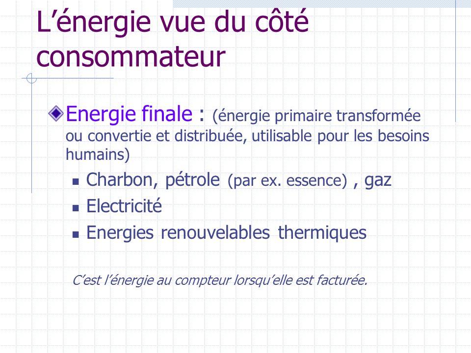 Lénergie vue du côté consommateur Energie finale : (énergie primaire transformée ou convertie et distribuée, utilisable pour les besoins humains) Char