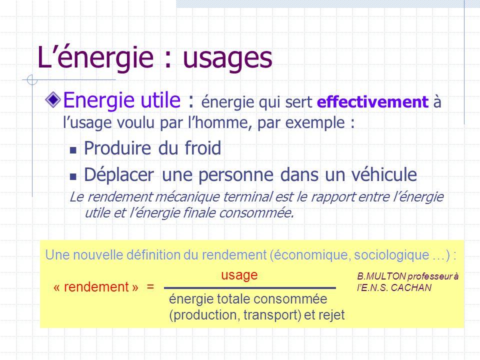 Lénergie : usages Energie utile : énergie qui sert effectivement à lusage voulu par lhomme, par exemple : Produire du froid Déplacer une personne dans