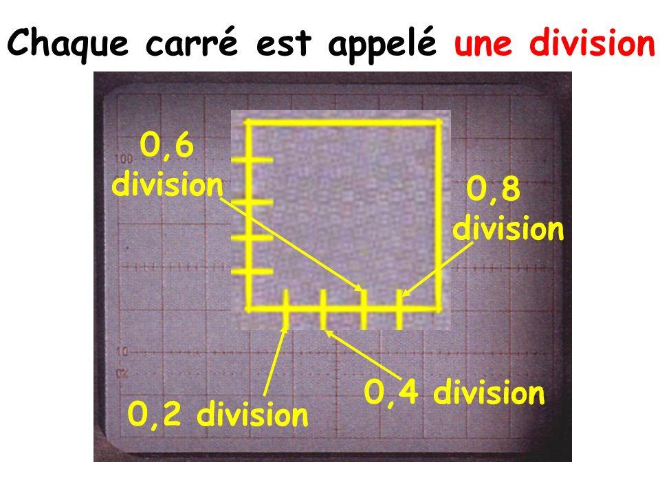 On applique une tension de 4V continue sur loscilloscope en mode sans balayage avec une sensibilité verticale réglée sur 1 V/div Le spot monte verticalement de 4 divisions