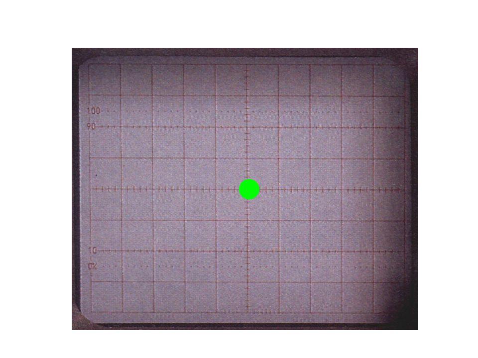 T 1 division correspond à 2ms Donc 4 divisions correspondent à 2ms x 4 divisions = 8 ms