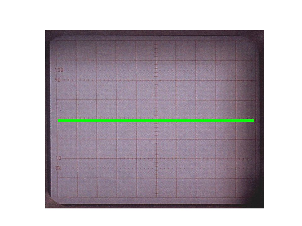 T T = nombre de divisions pour une période x SH Ou T=0,008 s T=8 ms = 4 divisions x 2 ms/div